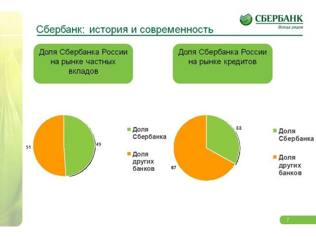Сбербанк с 24 марта прекратил прием вклада «Лови выгоду»